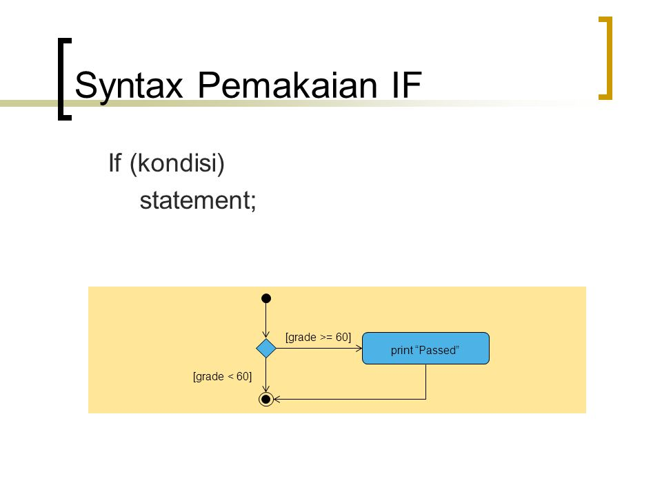 Syntax Pemakaian IF If (kondisi) statement; [grade >= 60]